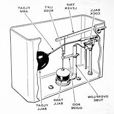 inside parts of a toilet tank. plumbing parts inside toilet tank called internal of a