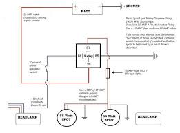 basic wiring diagram for car lights wiring diagram auto electrical circuit diagrams wire diagram