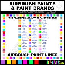 Airbrush Spray Art Paints Airbrush Spray Paint Airbrush