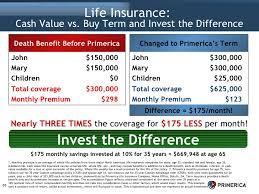 Primerica Life Insurance Quotes