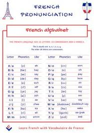 Most french pronunciation guides are really only about pronunciation rules for the language. Pronunciation Of The French Alphabet Alfabeto Frances Lingua Francesa Alfabeto