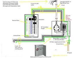 200 amp meter base wiring diagram wiring diagram and fuse box 4 Wire Panel Wiring Diagram wiring diagram for 200 amp service wiring diagram for 200 amp intended for 200 amp meter base wiring diagram, image size 849 x 666 px 4 Wire Thermostat Wiring Diagram