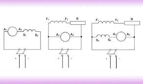 ac and dc motors industrial wiki odesie by tech transfer a compound motor has both a series and a shunt connected field winding figure 21 standard dc motor schematic diagrams