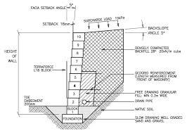 Gravity Retaining Wall Design Calculations Concrete Retaining Wall Design Tables Retaining Wall