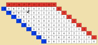 Montessori Chart Box Montessori Mathematics Table Of Arithmetics