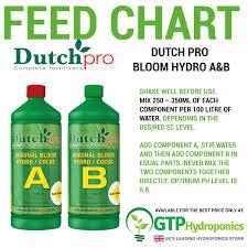 Dutch Pro Original Bloom Hydro Coco A B