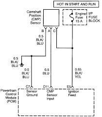 crankshaft position sensor wiring harness crankshaft 98 amigo a problem the cam position sensor its 2wheel 5speed on crankshaft position sensor camshaft position sensor wiring harness wiring diagram