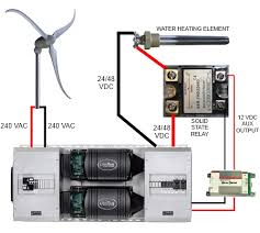 wind turbine stator wiring diagram images well circuit breaker wiring diagram on 600 watt wind turbine wiring