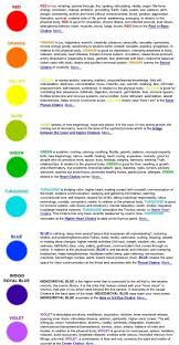 138 Best Color Therapy Images Healing Color Meanings Chakra