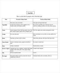 Diet Chart Template 9 Diet Chart Templates Lose Weight In Style Free