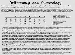 Easy Numerology Chart Do Your Own Chaldean Numerology Chart Chaldean Numerology