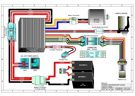 chinese atv wiring diagram 50cc on chinese images free download 50cc Scooter Wiring Harness razor scooter wiring diagram chinese scooter fuel system diagram tao tao 110 wiring diagram gy6 50cc scooter wiring harness