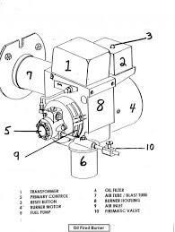 Beckett oil burner wiring diagram wiring diagram image rh mai reasurechest goodman furnace wiring diagram american