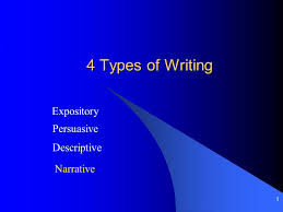 interpretive essay the old man and the sea anarchy essay top different types of essay writing prepscholar blog four types of essay expository persuasive analytical argumentative