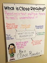 Avid Anchor Charts 23 Close Reading Anchor Charts That Will Help Your Students