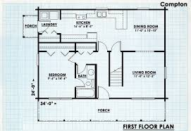 Small Picture Home Blueprints Markcastroco