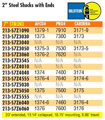 Bilstein F4 B46 0210 Yd Shock 7 In Stroke W Ends Comp 4 Reb 6