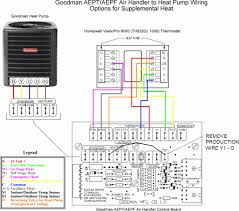 heat pump fan motor wiring diagram heat image goodman ac wiring goodman wiring diagrams on heat pump fan motor wiring diagram