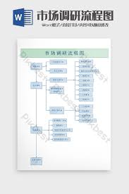 Business Consulting Industry Market Research Flowchart Word