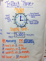 Telling Time Anchor Chart Katieholdener Mrs Holdeners Class Blog Page 2