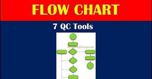 Flow Chart Types Of Flow Chart Rules Of Process Flow