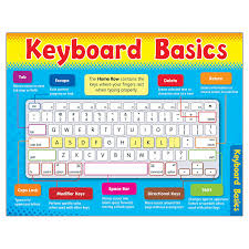 Keyboard Finger Position Chart Buy Trend Computer Keyboard Basics Learning Chart Online At
