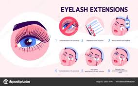 Fake Eyelash Size Chart Eyelash Extension Guide For Woman Infographic With