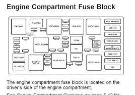 2007 pontiac g6 fuse location related keywords suggestions in addition 2006 pontiac g6 fuse box location moreover