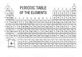 Periodic Table Of Elements Black And White With The 4 New Elements ...
