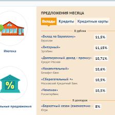 Анализ банка это просто Заходим на сайт banki ru и на главной странице справа видим лучшие предложения по вкладам