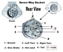 7 way semi trailer wiring diagram wiring diagram tractor trailer 7 Wire Trailer Wiring Schematic circuit breakers on all 7 seven way socket rear view ground elec brake left turn not used right turn tail semi trailer 7 wire wiring schematic