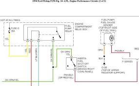 1997 f150 fuel pump wiring diagram 1995 ford f150 engine wiring 94 Ford F150 Wiring Diagram 1997 f150 fuel pump wiring diagram 1994 ford f150 ground wire to fuel pump 1994 ford f150 wiring diagram