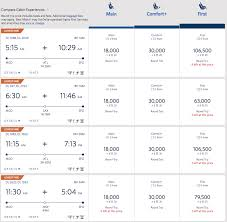 Delta Skymiles Chart Best Sweet Spots With Delta Skymiles The Points Guy