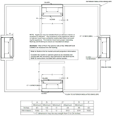 gas fireplace framing framing for gas fireplace framing dimensions twilight ii gas fireplace framing around gas gas fireplace framing