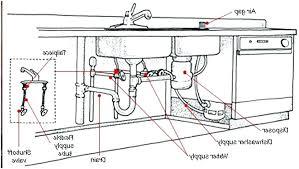 bathtub plumbing parts diagram of bathtub drain system unbelievable photographs shower bathtub drain parts bathtub plumbing parts tub drain