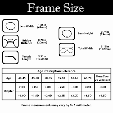 53 Fresh Spinning Reel Size Chart Home Furniture