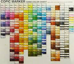 Prismacolor Art Markers Color Chart Art Media Lightfast Tests Archival Fade Resistant And Light
