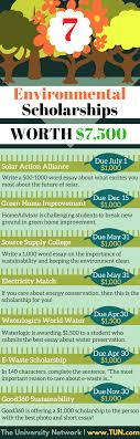 checklists unique bi weekly pay ideas money challenge   money management checklist checklists protect the planet and win scholarship schedule s pricing 1280