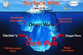 """Képtalálat a következőre: """"deepweb"""""""