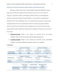 raul quiroz research paper business communications 7