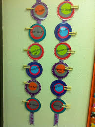 Classroom Job Charts 38 Creative Ideas For Assigning
