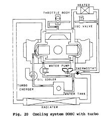subaru impreza wrx engine diagram wiring diagram for you • 2002 subaru engine diagram explore wiring diagram on the net u2022 rh bodyblendz store 2004 subaru impreza wrx engine diagram 2013 subaru impreza wrx engine