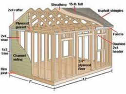simple shed plans in building your own outdoor sheds shed diy backyard storage sheds plans
