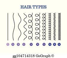 4c Chart 4c Clip Art Royalty Free Gograph