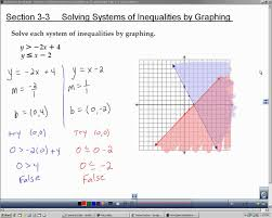 algebra section solving systems of inequalities by graphing worksheet th grade algebra full size