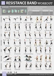 Printable Resistance Bands Exercises That Are Effortless