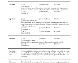 breakupus unusual example of it resume ziptogreencom breakupus fascinating basic resumes examples basic resume sample basic resume template charming resume example