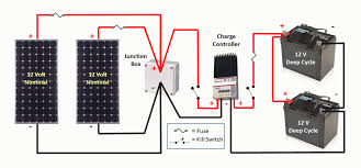wiring diagram for rv batteries the wiring diagram rv wiring diagrams nodasystech wiring diagram
