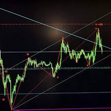 Dfm Index Chart Dfm General Index Dfmgi Investing Com