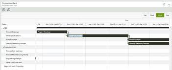 Configure Gantt Charts Transpara